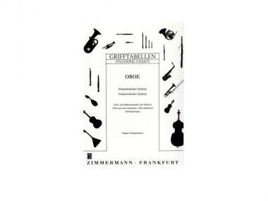 Grifftabelle für Oboe (deutsch)